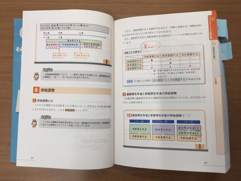 FPの教科書 2級