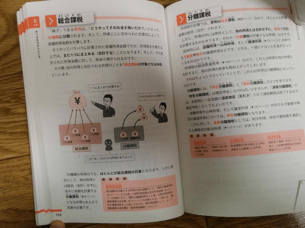 頻出用語速習ハンドブックの内容2