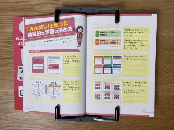 3級の基本テキスト(TAC)3