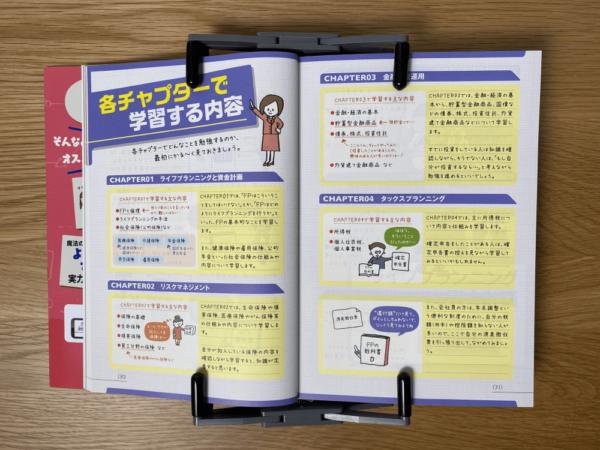 3級の基本テキスト(TAC)4